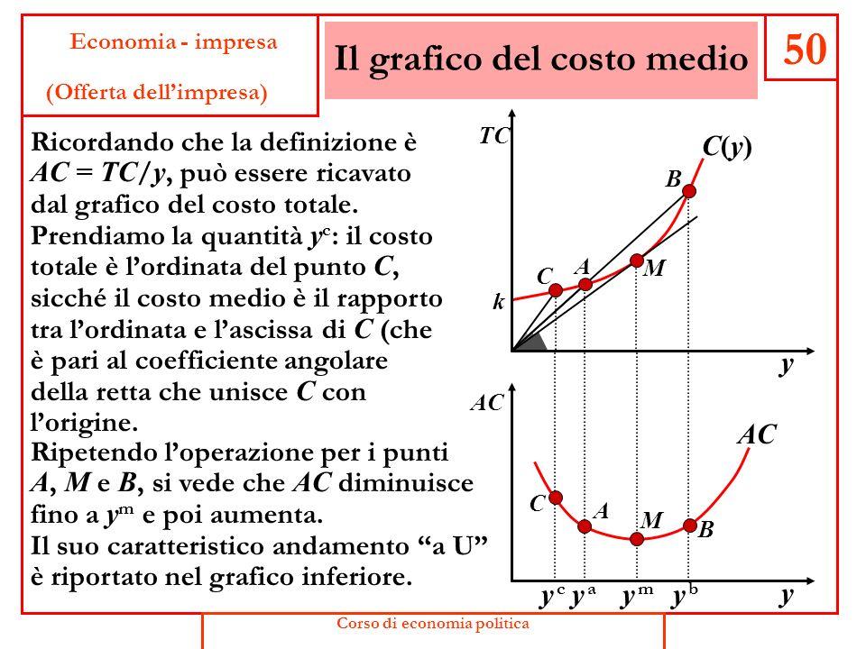 Costo medio 49 Economia - impresa (Offerta dellimpresa) Il costo medio (o costo unitario) misura quando costa (appunto in media) ogni singola unità pr