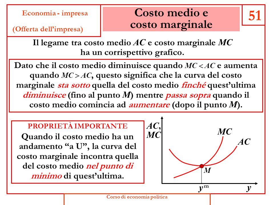 Il grafico del costo medio 50 Economia - impresa (Offerta dellimpresa) Ricordando che la definizione è AC = TC / y, può essere ricavato dal grafico de