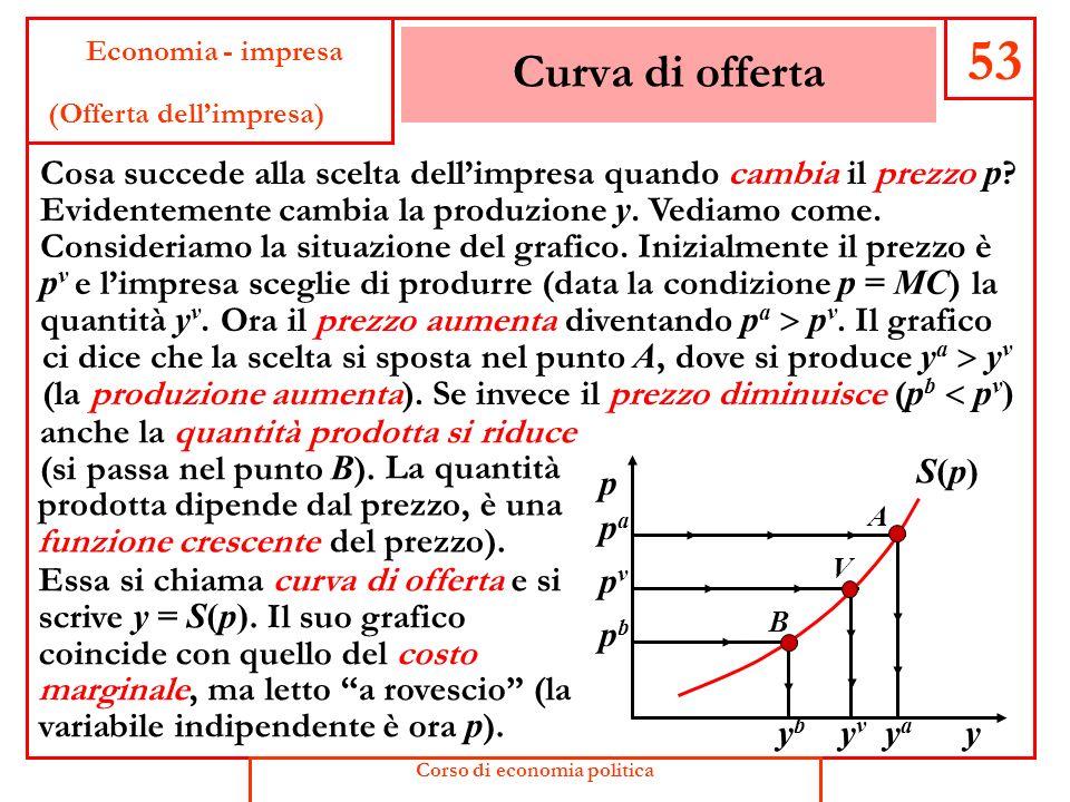 Rappresentazione grafica del profitto 52 Economia - impresa (Offerta dellimpresa) Riprendiamo il problema del max : limpresa che massimizza il profitt