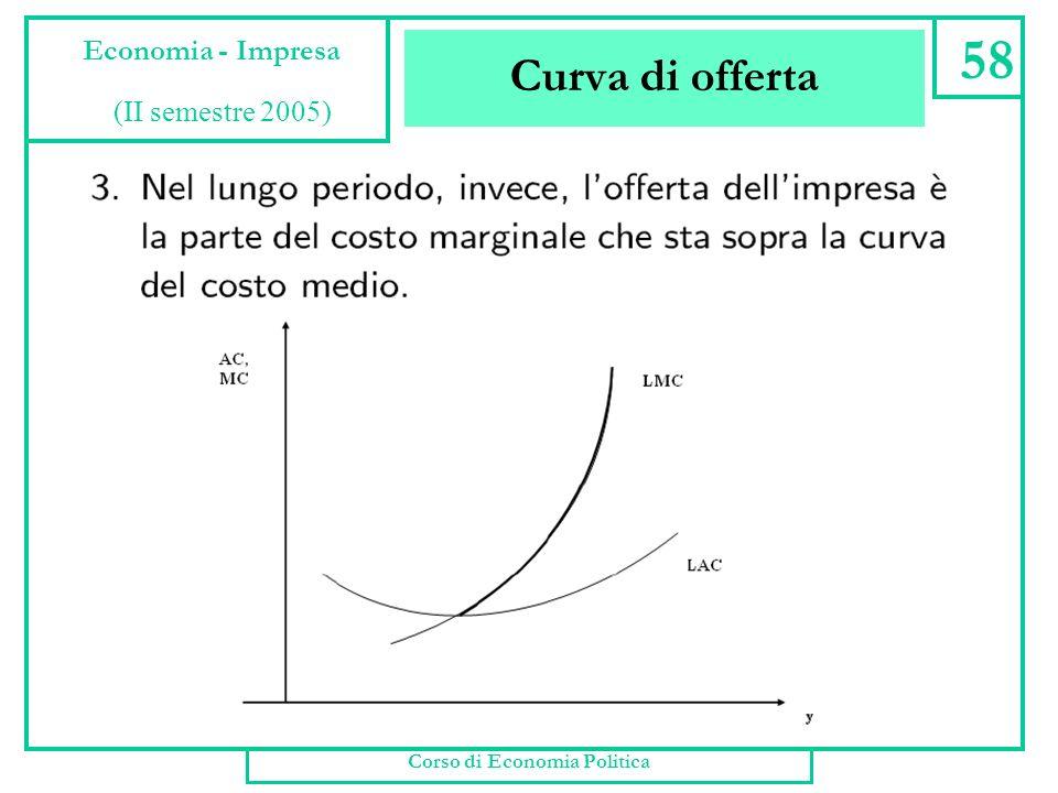 Curva di offerta Corso di Economia Politica 57 Economia - Impresa (II semestre 2005)