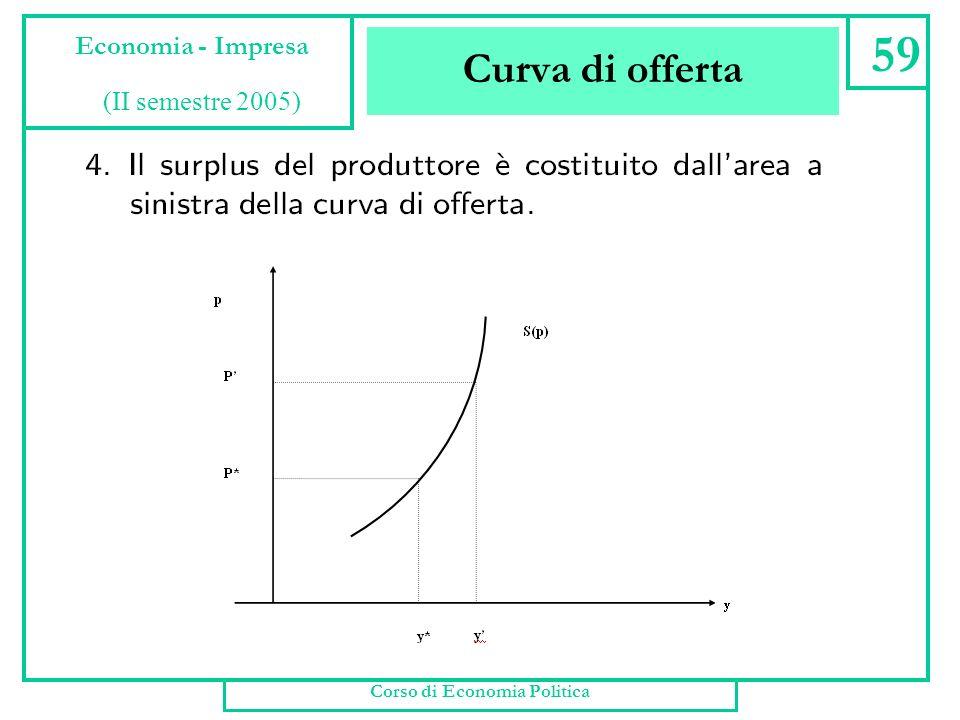 Curva di offerta Corso di Economia Politica 58 Economia - Impresa (II semestre 2005)