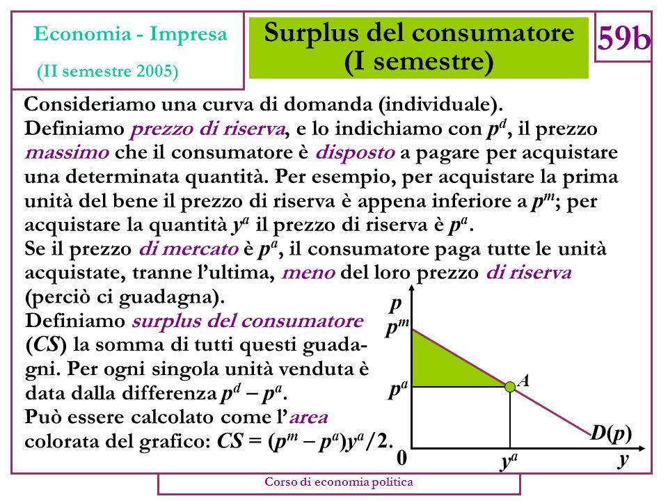 Curva di offerta Corso di Economia Politica 59 Economia - Impresa (II semestre 2005)