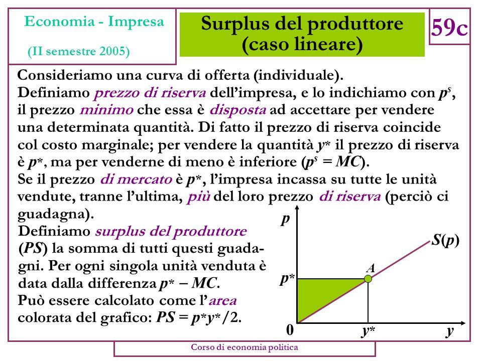Surplus del consumatore (I semestre) 59b Economia - Impresa (II semestre 2005) Corso di economia politica Consideriamo una curva di domanda (individua