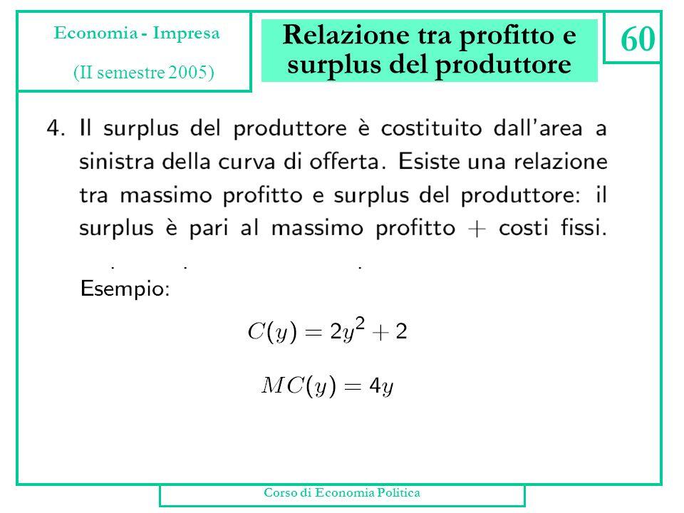 Il mercato concorrenziale e i due surplus 59d Economia - Impresa (II semestre 2005) Corso di economia politica I due concetti di surplus valgono anche