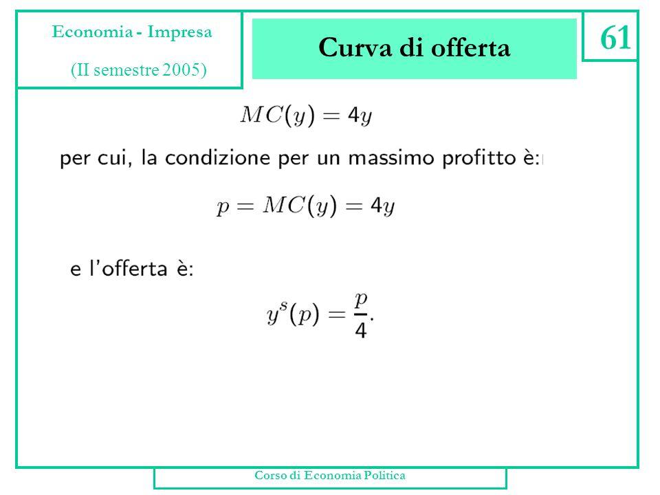 Relazione tra profitto e surplus del produttore Corso di Economia Politica 60 Economia - Impresa (II semestre 2005)