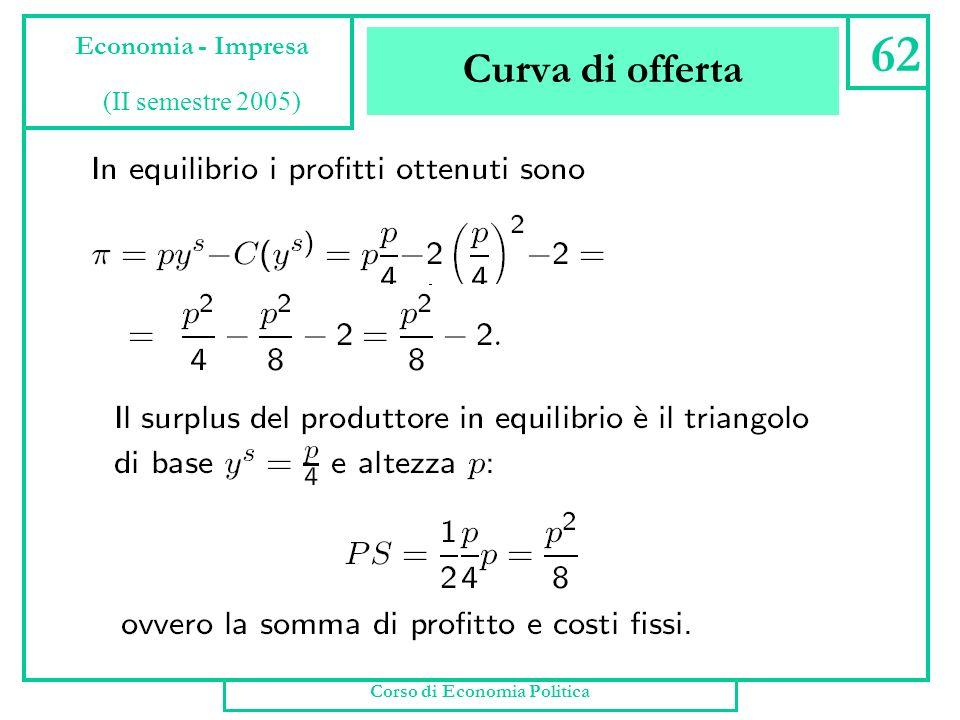 Curva di offerta Corso di Economia Politica 61 Economia - Impresa (II semestre 2005)