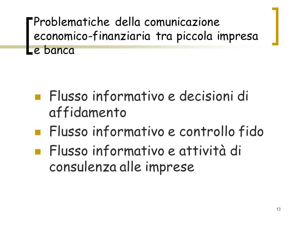 13 Problematiche della comunicazione economico-finanziaria tra piccola impresa e banca Flusso informativo e decisioni di affidamento Flusso informativ