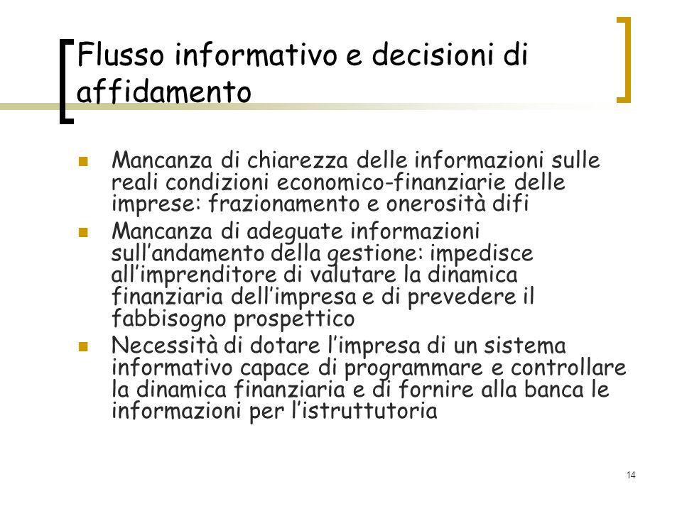 14 Flusso informativo e decisioni di affidamento Mancanza di chiarezza delle informazioni sulle reali condizioni economico-finanziarie delle imprese:
