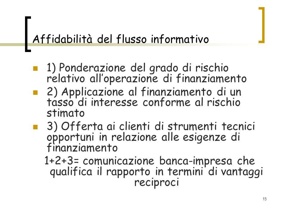 15 Affidabilità del flusso informativo 1) Ponderazione del grado di rischio relativo alloperazione di finanziamento 2) Applicazione al finanziamento d