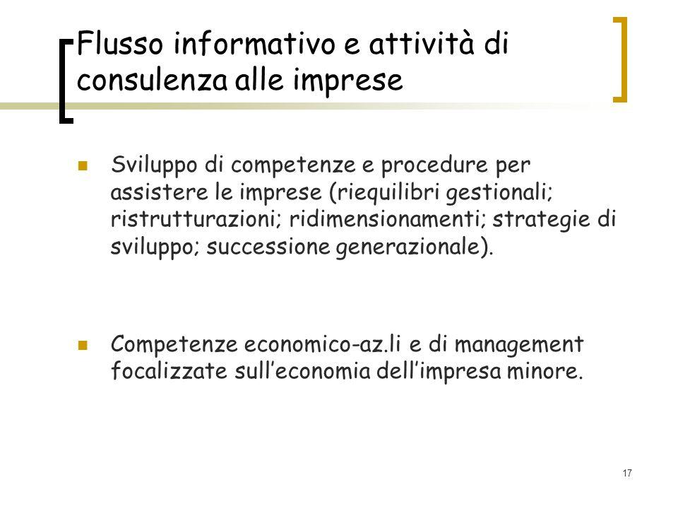 17 Flusso informativo e attività di consulenza alle imprese Sviluppo di competenze e procedure per assistere le imprese (riequilibri gestionali; ristrutturazioni; ridimensionamenti; strategie di sviluppo; successione generazionale).