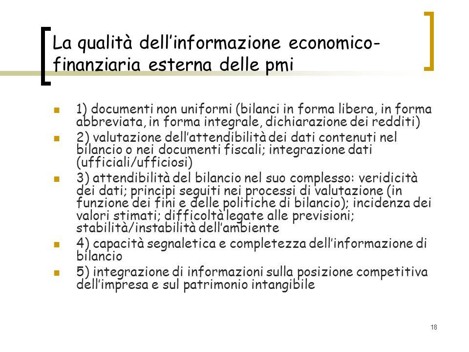 18 La qualità dellinformazione economico- finanziaria esterna delle pmi 1) documenti non uniformi (bilanci in forma libera, in forma abbreviata, in fo