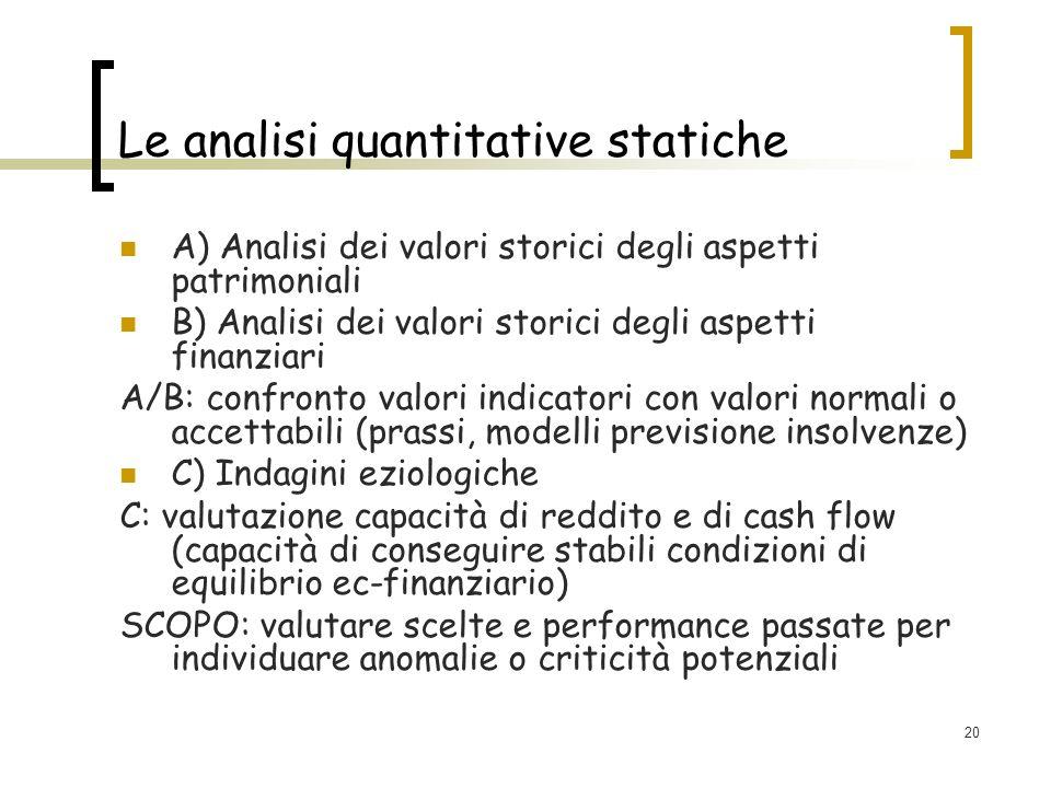 20 Le analisi quantitative statiche A) Analisi dei valori storici degli aspetti patrimoniali B) Analisi dei valori storici degli aspetti finanziari A/
