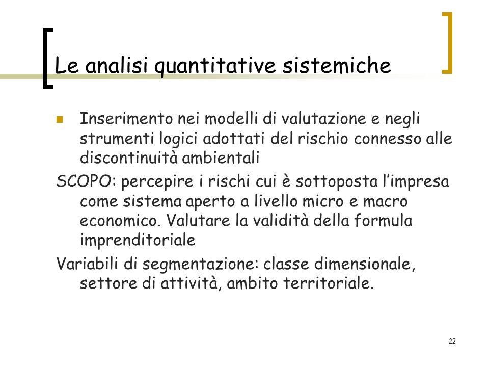 22 Le analisi quantitative sistemiche Inserimento nei modelli di valutazione e negli strumenti logici adottati del rischio connesso alle discontinuità