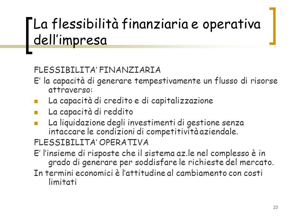 23 La flessibilità finanziaria e operativa dellimpresa FLESSIBILITA FINANZIARIA E la capacità di generare tempestivamente un flusso di risorse attrave
