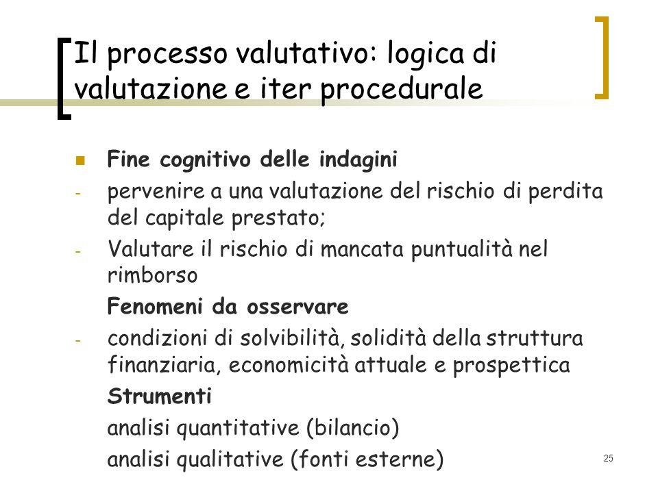 25 Il processo valutativo: logica di valutazione e iter procedurale Fine cognitivo delle indagini - pervenire a una valutazione del rischio di perdita