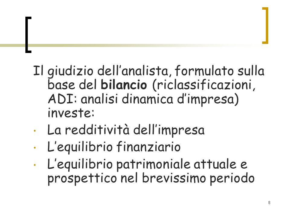 8 Il giudizio dellanalista, formulato sulla base del bilancio (riclassificazioni, ADI: analisi dinamica dimpresa) investe: La redditività dellimpresa Lequilibrio finanziario Lequilibrio patrimoniale attuale e prospettico nel brevissimo periodo