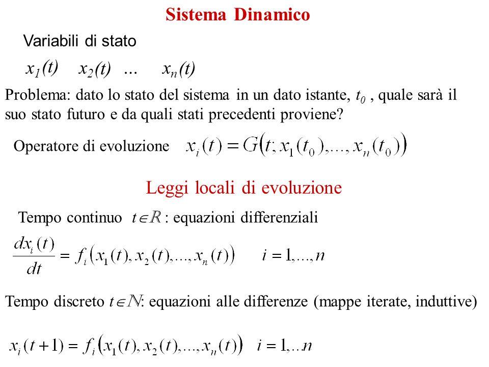 Variabili di stato x 1 x 2 … x n (t) Problema: dato lo stato del sistema in un dato istante, t 0, quale sarà il suo stato futuro e da quali stati precedenti proviene.