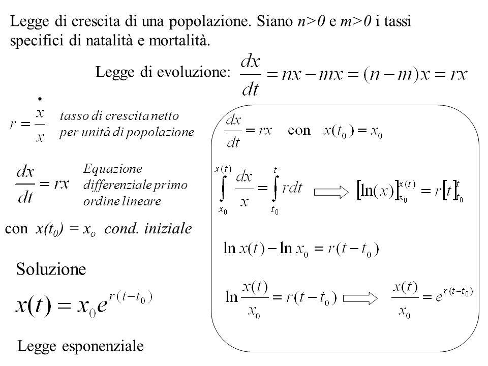 Legge esponenziale con x(t 0 ) = x o cond.iniziale Soluzione Legge di crescita di una popolazione.