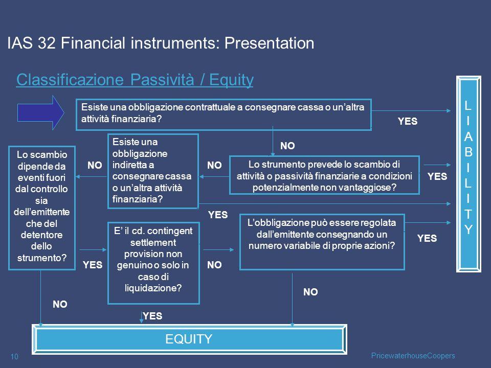 PricewaterhouseCoopers 10 Classificazione Passività / Equity IAS 32 Financial instruments: Presentation Esiste una obbligazione contrattuale a consegn