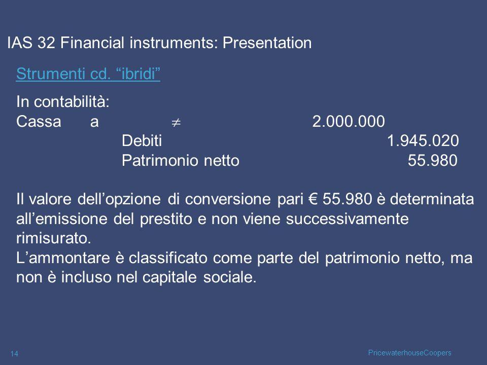 PricewaterhouseCoopers 14 Strumenti cd. ibridi In contabilità: Cassaa 2.000.000 Debiti1.945.020 Patrimonio netto 55.980 Il valore dellopzione di conve