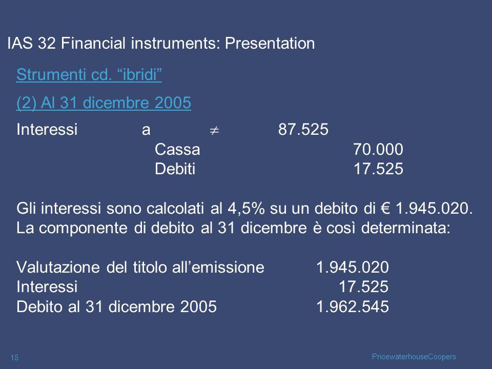 PricewaterhouseCoopers 15 Strumenti cd. ibridi (2) Al 31 dicembre 2005 Interessi a 87.525 Cassa70.000 Debiti17.525 Gli interessi sono calcolati al 4,5