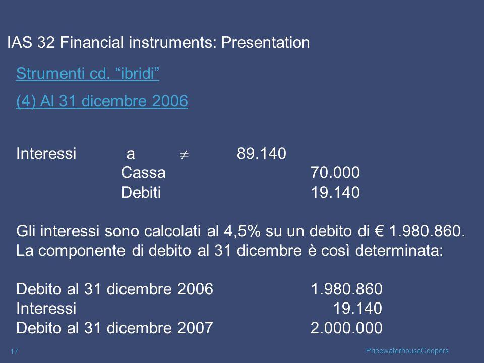 PricewaterhouseCoopers 17 Strumenti cd. ibridi (4) Al 31 dicembre 2006 Interessia 89.140 Cassa70.000 Debiti19.140 Gli interessi sono calcolati al 4,5%