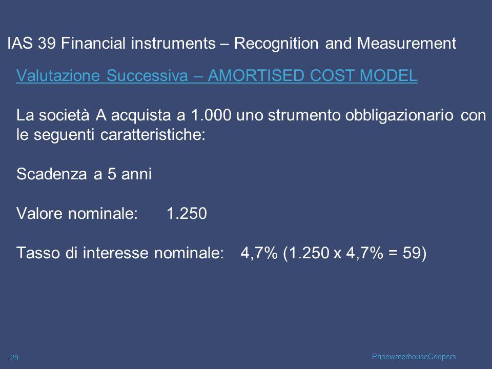PricewaterhouseCoopers 29 Valutazione Successiva – AMORTISED COST MODEL La società A acquista a 1.000 uno strumento obbligazionario con le seguenti ca