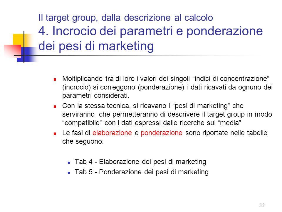11 Il target group, dalla descrizione al calcolo 4. Incrocio dei parametri e ponderazione dei pesi di marketing Moltiplicando tra di loro i valori dei