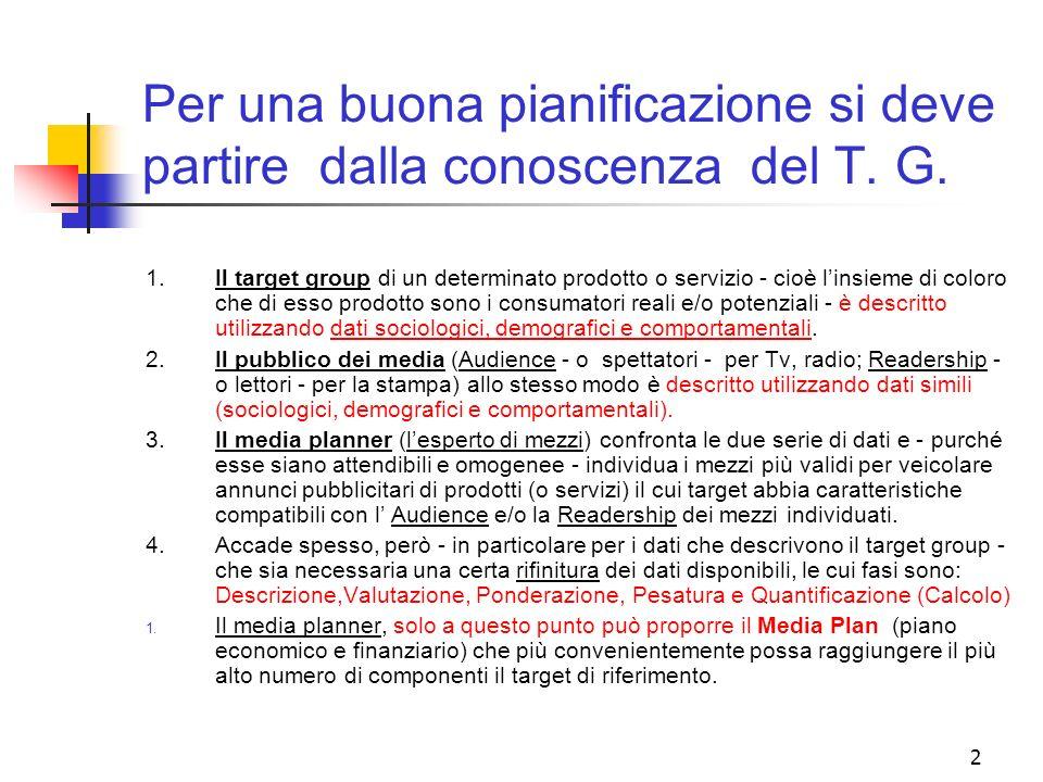 2 Per una buona pianificazione si deve partire dalla conoscenza del T. G. 1.Il target group di un determinato prodotto o servizio - cioè linsieme di c