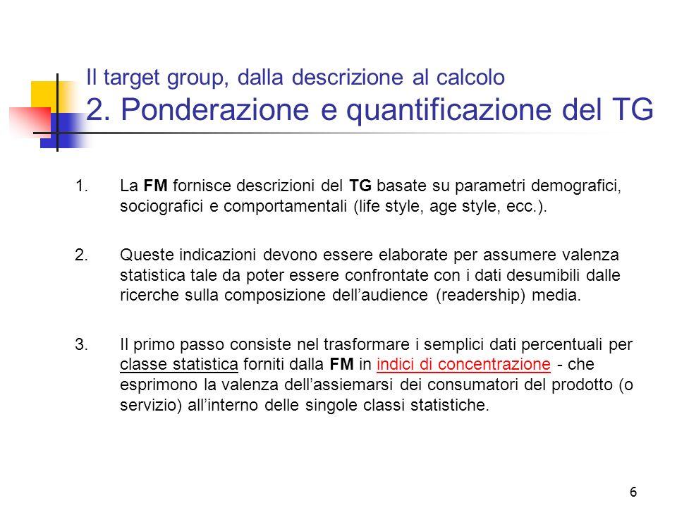 6 Il target group, dalla descrizione al calcolo 2. Ponderazione e quantificazione del TG 1.La FM fornisce descrizioni del TG basate su parametri demog