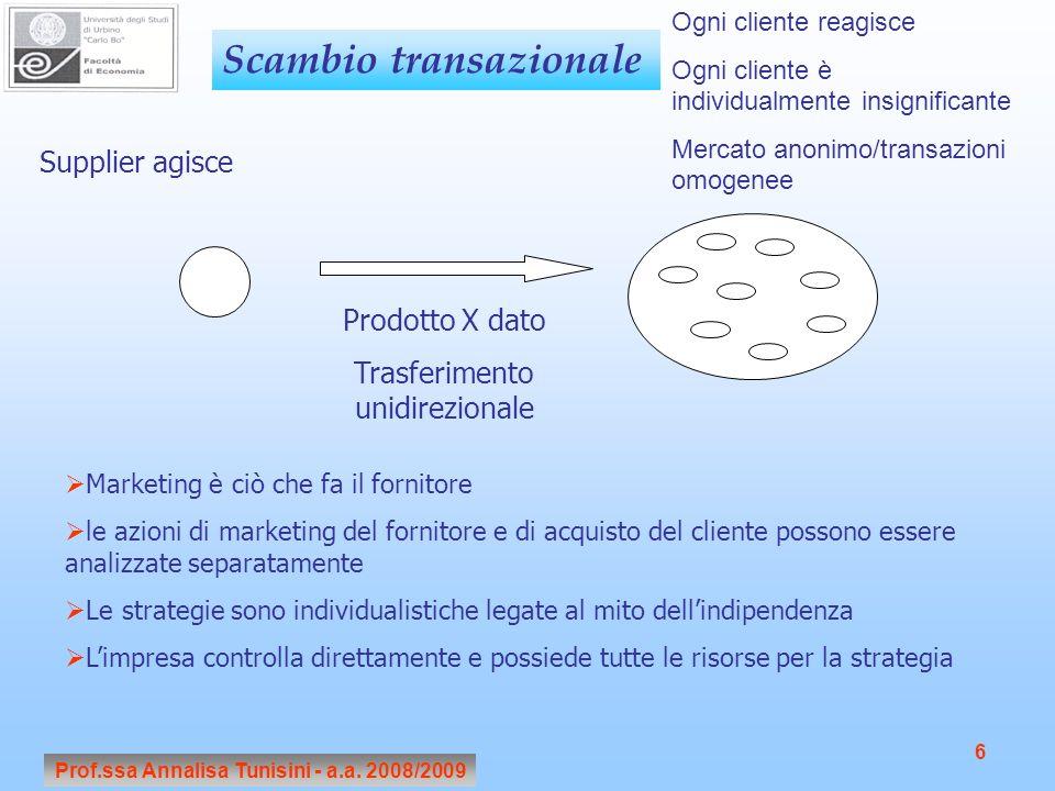 Prof.ssa Annalisa Tunisini - a.a. 2008/2009 6 Scambio transazionale Prodotto X dato Trasferimento unidirezionale Supplier agisce Ogni cliente reagisce