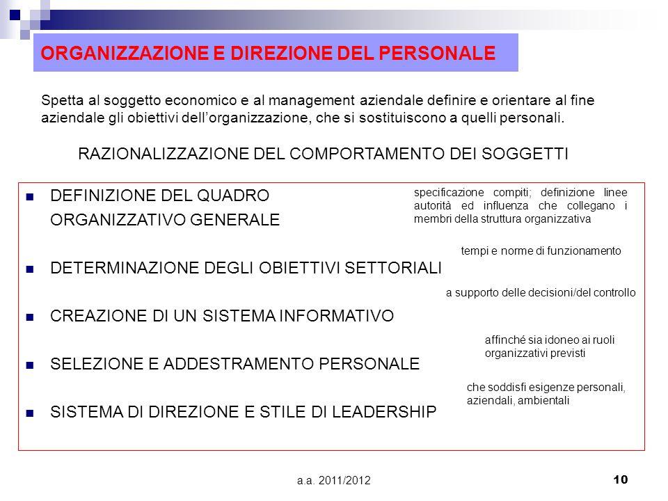 a.a. 2011/201210 ORGANIZZAZIONE E DIREZIONE DEL PERSONALE DEFINIZIONE DEL QUADRO ORGANIZZATIVO GENERALE DETERMINAZIONE DEGLI OBIETTIVI SETTORIALI CREA