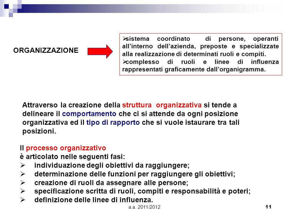 a.a. 2011/201211 ORGANIZZAZIONE sistema coordinato di persone, operanti allinterno dellazienda, preposte e specializzate alla realizzazione di determi