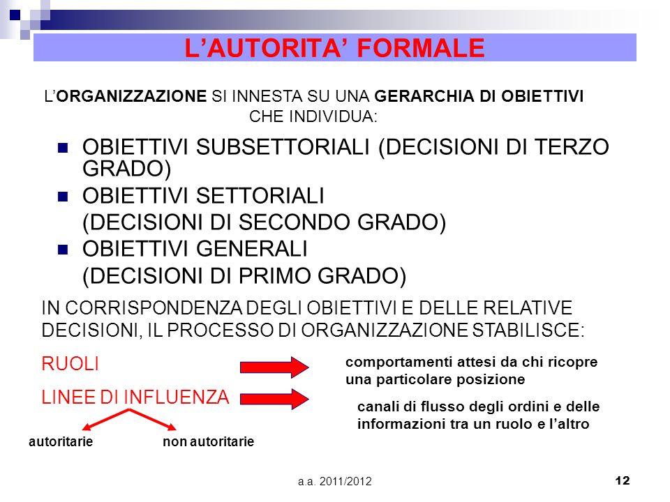 a.a. 2011/201212 OBIETTIVI SUBSETTORIALI (DECISIONI DI TERZO GRADO) OBIETTIVI SETTORIALI (DECISIONI DI SECONDO GRADO) OBIETTIVI GENERALI (DECISIONI DI