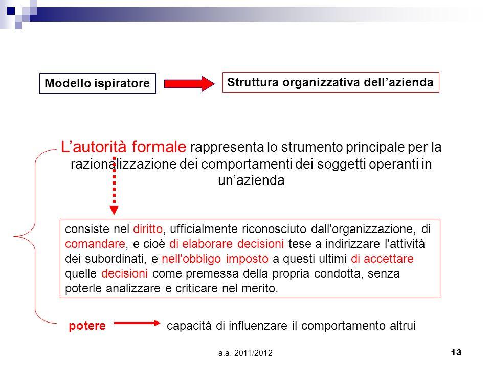 a.a. 2011/201213 Lautorità formale rappresenta lo strumento principale per la razionalizzazione dei comportamenti dei soggetti operanti in unazienda M
