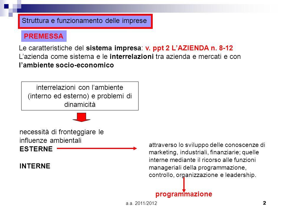 a.a. 2011/20122 interrelazioni con lambiente (interno ed esterno) e problemi di dinamicità Le caratteristiche del sistema impresa: v. ppt 2 LAZIENDA n