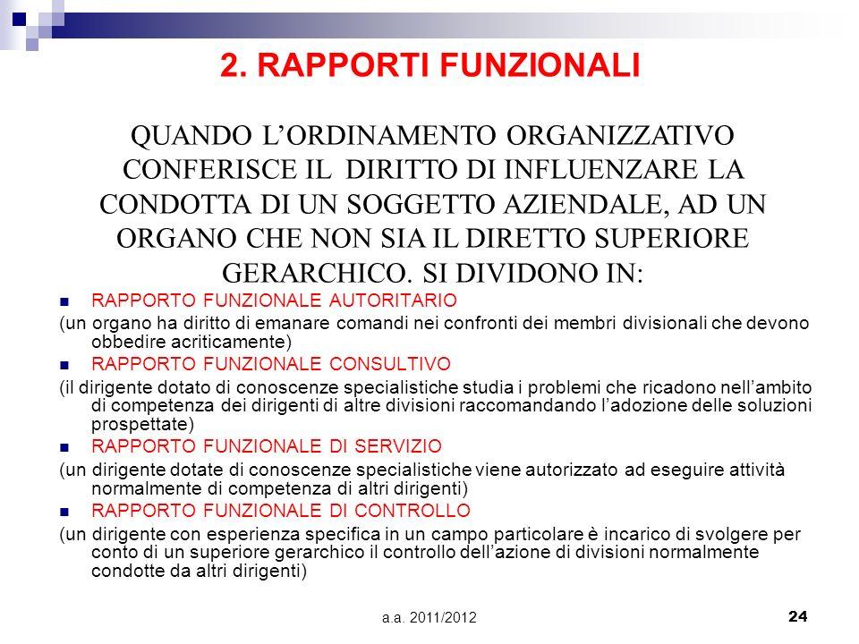 a.a. 2011/201224 2. RAPPORTI FUNZIONALI RAPPORTO FUNZIONALE AUTORITARIO (un organo ha diritto di emanare comandi nei confronti dei membri divisionali