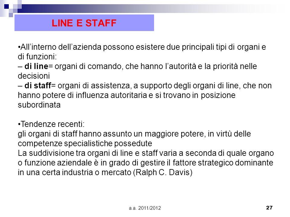 a.a. 2011/201227 LINE E STAFF Allinterno dellazienda possono esistere due principali tipi di organi e di funzioni: – di line= organi di comando, che h