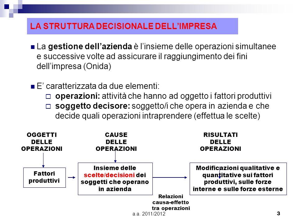 a.a. 2011/20123 LA STRUTTURA DECISIONALE DELLIMPRESA La gestione dellazienda è linsieme delle operazioni simultanee e successive volte ad assicurare i