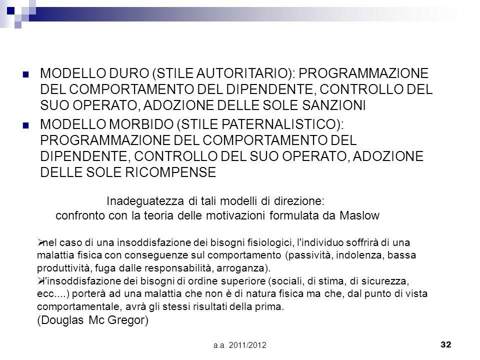 a.a. 2011/201232 MODELLO DURO (STILE AUTORITARIO): PROGRAMMAZIONE DEL COMPORTAMENTO DEL DIPENDENTE, CONTROLLO DEL SUO OPERATO, ADOZIONE DELLE SOLE SAN