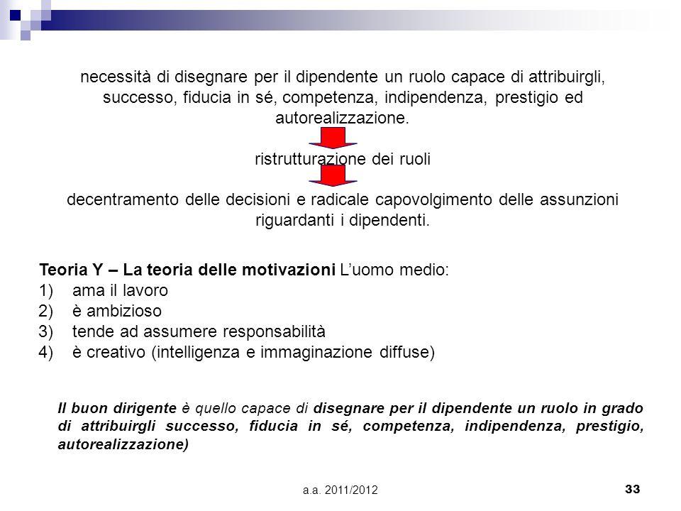 a.a. 2011/201233 Teoria Y – La teoria delle motivazioni Luomo medio: 1)ama il lavoro 2)è ambizioso 3)tende ad assumere responsabilità 4)è creativo (in