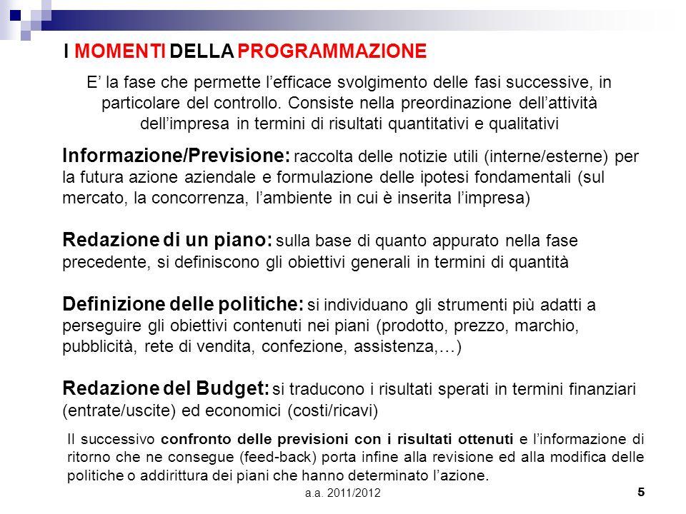 a.a. 2011/20125 I MOMENTI DELLA PROGRAMMAZIONE Informazione/Previsione: raccolta delle notizie utili (interne/esterne) per la futura azione aziendale