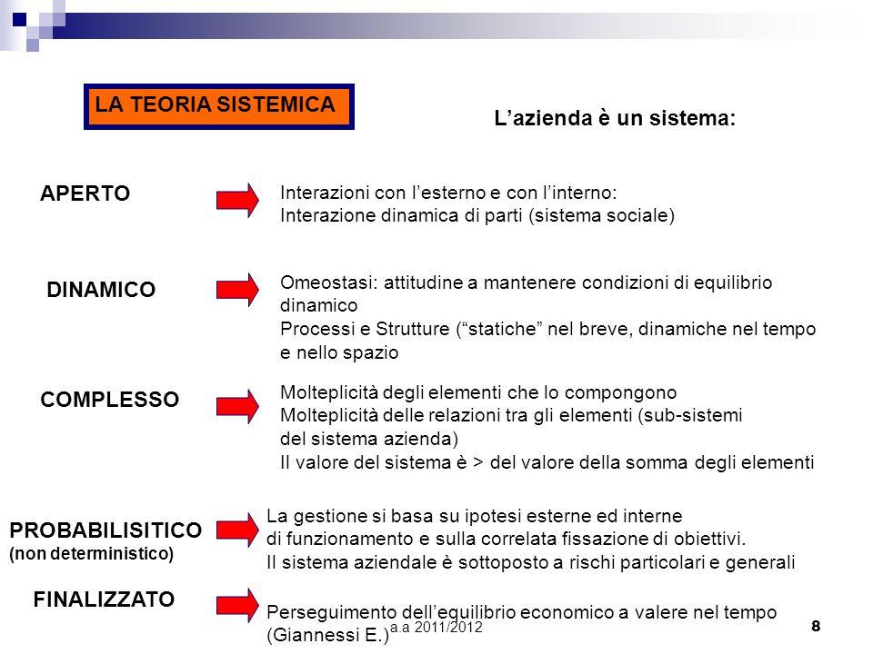 a.a 2011/20128 LA TEORIA SISTEMICA Lazienda è un sistema: APERTO DINAMICO COMPLESSO PROBABILISITICO (non deterministico) FINALIZZATO Interazioni con lesterno e con linterno: Interazione dinamica di parti (sistema sociale) Omeostasi: attitudine a mantenere condizioni di equilibrio dinamico Processi e Strutture (statiche nel breve, dinamiche nel tempo e nello spazio Molteplicità degli elementi che lo compongono Molteplicità delle relazioni tra gli elementi (sub-sistemi del sistema azienda) Il valore del sistema è > del valore della somma degli elementi La gestione si basa su ipotesi esterne ed interne di funzionamento e sulla correlata fissazione di obiettivi.