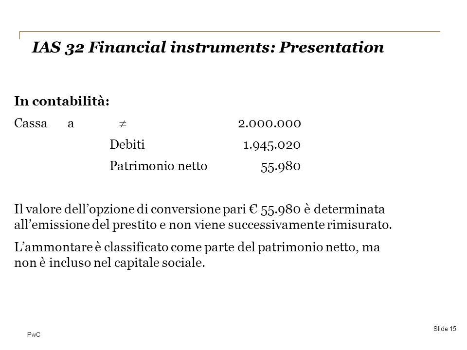 PwC In contabilità: Cassaa 2.000.000 Debiti1.945.020 Patrimonio netto55.980 Il valore dellopzione di conversione pari 55.980 è determinata allemission