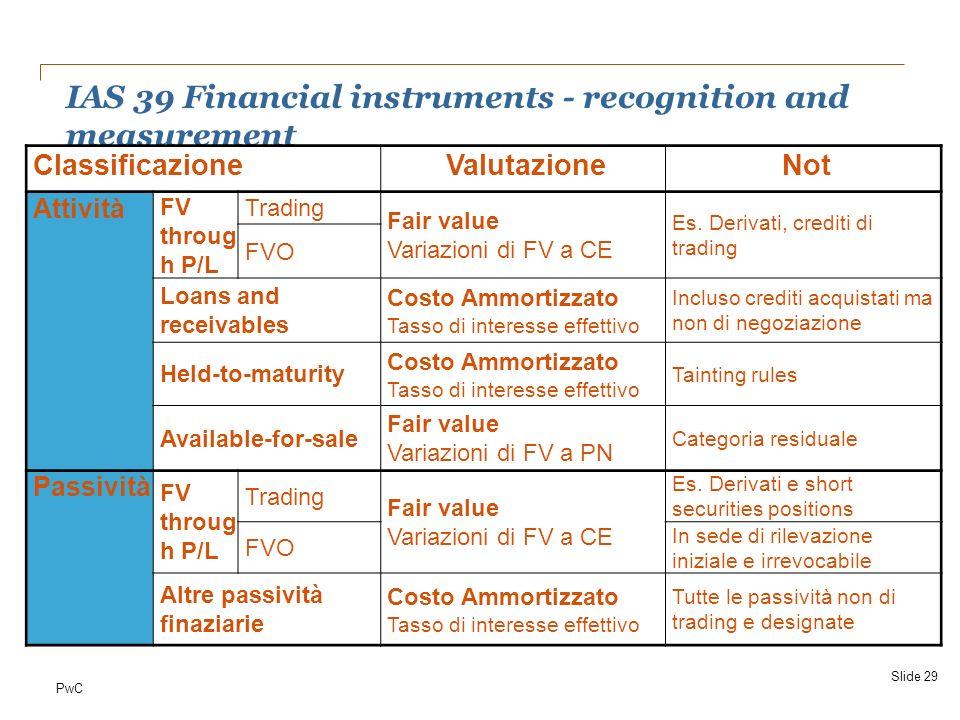 PwC IAS 39 Financial instruments - recognition and measurement Slide 29 ClassificazioneValutazioneNot Attività FV throug h P/L Trading Fair value Vari