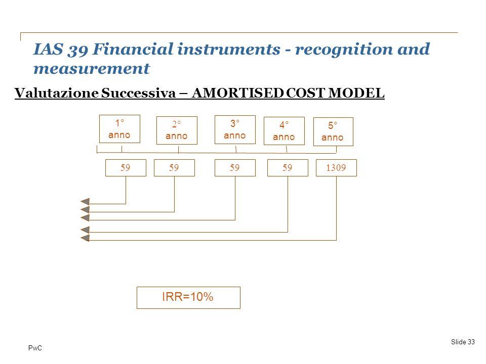 PwC Valutazione Successiva – AMORTISED COST MODEL IAS 39 Financial instruments - recognition and measurement Slide 33 1° anno anno 3° anno 4° anno 5°