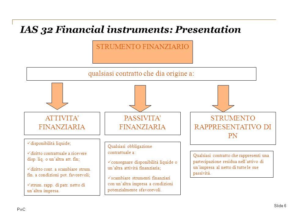 PwC IAS 32 Financial instruments: Presentation Slide 6 ATTIVITA FINANZIARIA PASSIVITA FINANZIARIA STRUMENTO RAPPRESENTATIVO DI PN disponibilità liquid