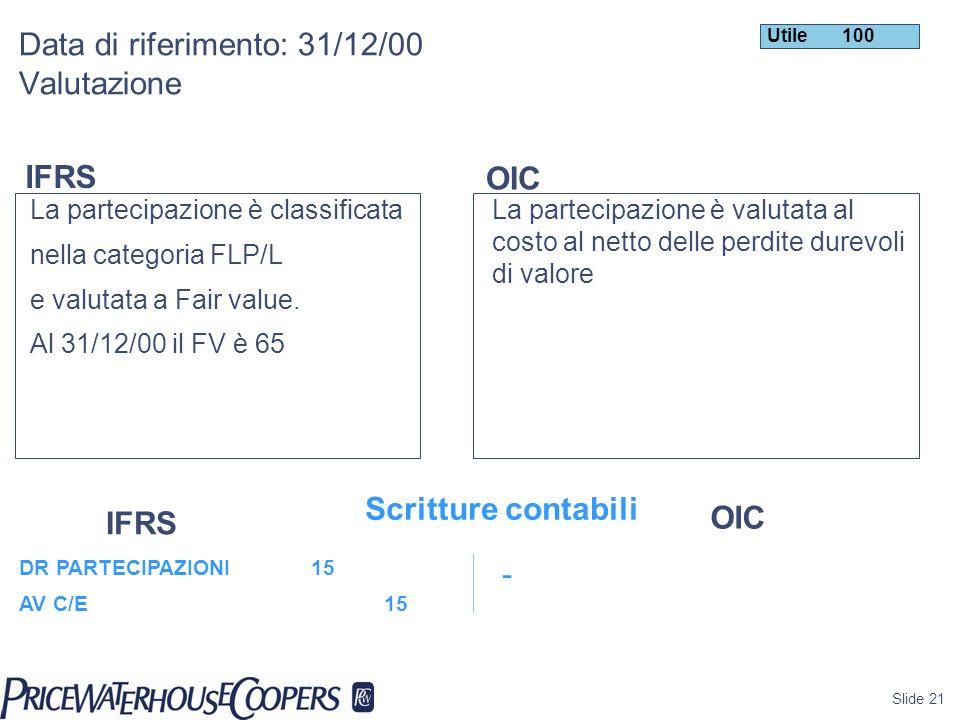 Slide 21 Data di riferimento: 31/12/00 Valutazione La partecipazione è classificata nella categoria FLP/L e valutata a Fair value. Al 31/12/00 il FV è