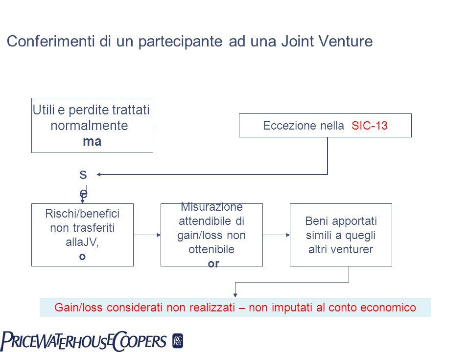 Conferimenti di un partecipante ad una Joint Venture Utili e perdite trattati normalmente ma Eccezione nella SIC-13 Gain/loss considerati non realizza
