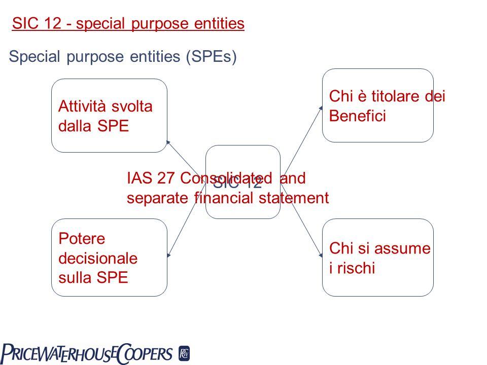 Special purpose entities (SPEs) SIC 12 - special purpose entities SIC 12 Attività svolta dalla SPE Potere decisionale sulla SPE Chi è titolare dei Ben